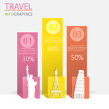 Travel element Stock Photography
