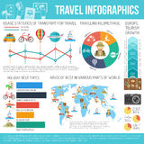 Travel Flat Infographic Set Royalty Free Stock Images