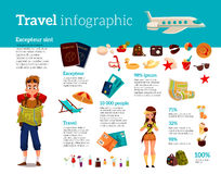 Travel icons, Infographic with elements of holidays Royalty Free Stock Photo