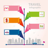 Travel infographic design Royalty Free Stock Images