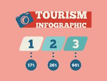 Travel Infographic Element Stock Image