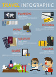Travel infographic elements. Cartoon character. Royalty Free Stock Image
