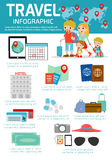 Travel infographic elements concept Stock Images