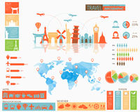 Travel infographic vector illustration