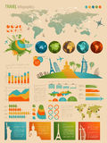 Travel Infographic set with charts stock illustration