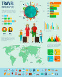 Travel Infographic set with charts and other elements. Vector. Illustration Stock Photo