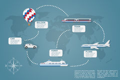 Travel infographic Royalty Free Stock Photography