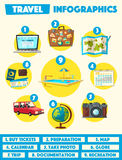 Travel infographics. Cartoon vector illustration Royalty Free Stock Photos