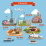 Travel infographics flat style concept web template Royalty Free Stock Images