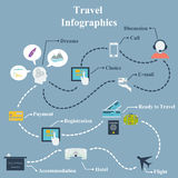 Travel Infographics Stock Images