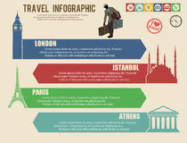 Travel infographics web design Royalty Free Stock Photos