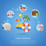 Travel Insurance Infographics Royalty Free Stock Photography
