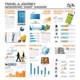 Travel And Journey Infographic Chart Diagram Stock Image