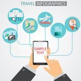 Travel mobile Stock Photos