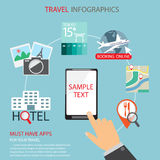 Travel mobile apprication Royalty Free Stock Photography