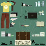 Travel orderliness infographic Royalty Free Stock Image