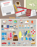 Travel planing infographic. Can be used for workflow layout, diagram, step up options, web design. Vector illustration Royalty Free Stock Photography