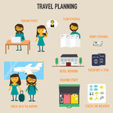 Travel planning with booking ticket,schedule plan,hotel booking, Royalty Free Stock Image