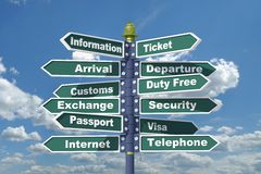 Travel Signpost Stock Image