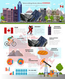 Travel to Canada concept vector illustration. Canadian landmarks and destinations. Royalty Free Stock Image