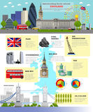 Travel to England concept vector illustration. UK landmarks and destinations. Royalty Free Stock Photography