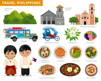 Travel to Philippines. Filipinos in national dress. Travel to Philippines. Set of traditional cultural symbols, cuisine, architecture. A collection of colorful royalty free illustration