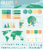 Travel and Tourism. Infographic set with charts and other elements. Vector illustration. Stock Photos