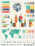 Travel and Tourism. Infographic set with charts and other elements. Vector illustration. Stock Image
