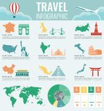 Travel and Tourism Infographic set with famous world landmarks, charts and maps. Vector. Illustration Stock Photo