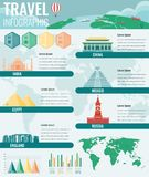 Travel and Tourism Infographic set with famous world landmarks, charts and maps. Vector. Illustration Stock Images
