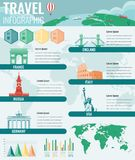 Travel and Tourism Infographic set with famous world landmarks, charts and maps. Vector. Illustration Stock Photos