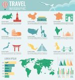Travel and Tourism Infographic set with famous world landmarks, charts and maps. Vector. Illustration Royalty Free Stock Image