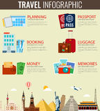 Travel and Tourism. Infographic set with landmarks. Vector. Illustration Royalty Free Stock Photos