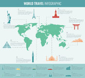 Travel and Tourism. Infographic set with world map and landmarks. Vector. Illustration Stock Photos