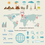 Travel and tourism Royalty Free Stock Photography