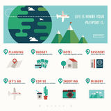 Travel and vacation banner with infographic Royalty Free Stock Photo