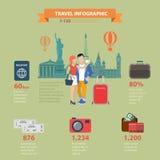 Travel vacation flat vector infographics visa passport ticket Royalty Free Stock Photo