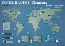 Travel and vacation statistics Stock Image