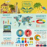 Travel. Vacations. Beach resort infographics Royalty Free Stock Photography