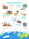 Travel vector infographic Royalty Free Stock Photos