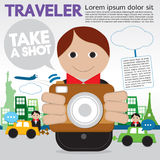 Traveler. Royalty Free Stock Image