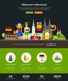 Traveling to Germany website header banner with webdesign elements Stock Photos