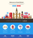 Traveling to Great Britain website header banner with webdesign elements Royalty Free Stock Images