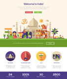 Traveling to India website header banner with webdesign elements Stock Images