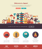 Traveling to Japan website header banner with webdesign elements Stock Photography
