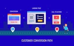 Trayectoria de la conversión del cliente - optimización de aterrizaje de la página - llamada a la acción - concepto de CTA Bander stock de ilustración