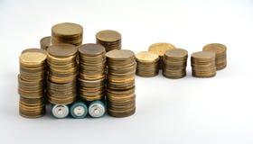 Tre batterie AAA con le monete isolate su bianco Fotografia Stock Libera da Diritti