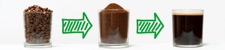 Tre etapper av danandekaffe Arkivfoton