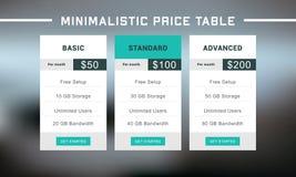 Tre tariffar för molnservice, minimalistic rengöringsdukdesign för platsen stock illustrationer
