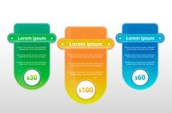 Tre tariffe Interfaccia di UX per il sito insegna di vettore per il web app Wi della tavola, dell'insegna, di ordine, della scato illustrazione di stock